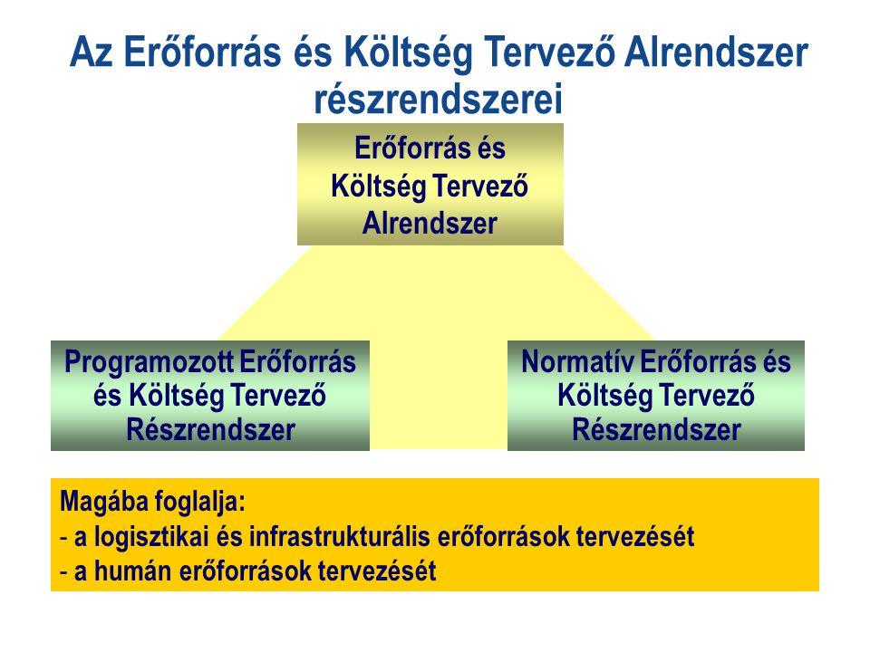 Az Erőforrás és Költség Tervező Alrendszer részrendszerei