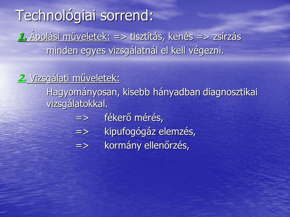 Technológiai sorrend: