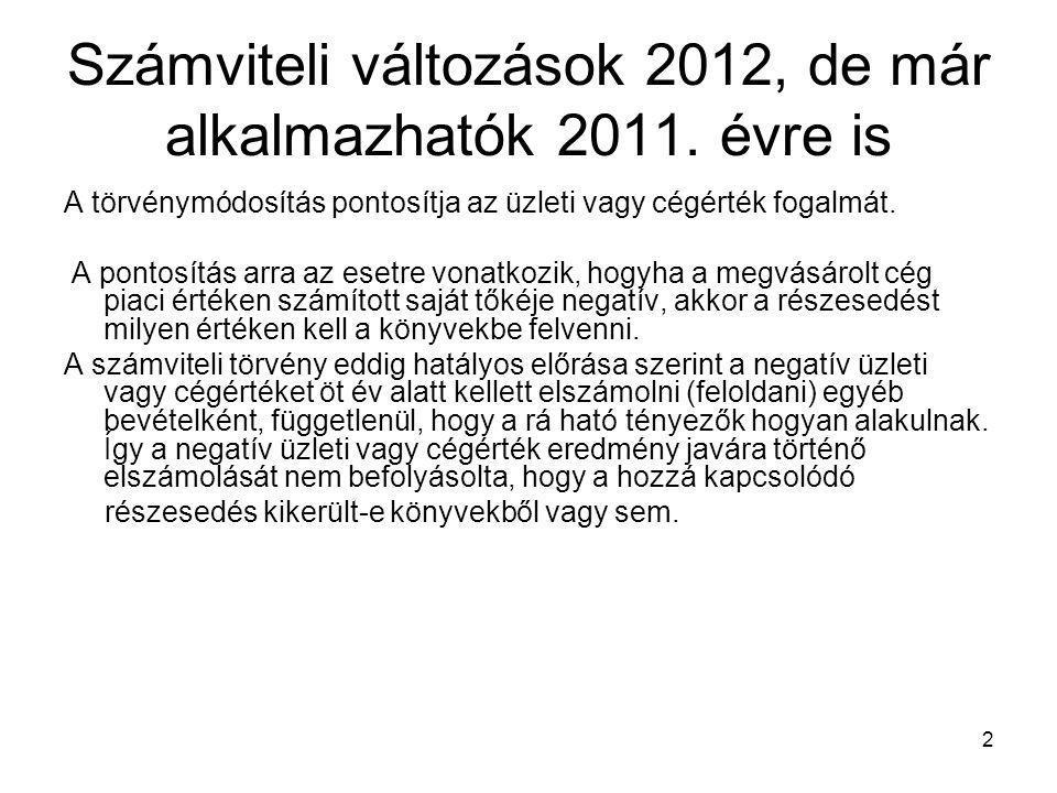Számviteli változások 2012, de már alkalmazhatók 2011. évre is