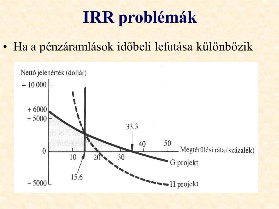 IRR problémák Ha a pénzáramlások időbeli lefutása különbözik