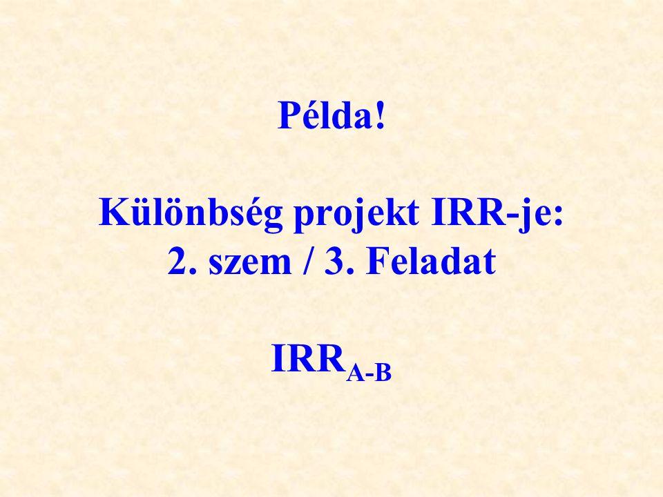 Példa! Különbség projekt IRR-je: 2. szem / 3. Feladat IRRA-B