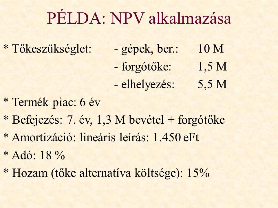 PÉLDA: NPV alkalmazása