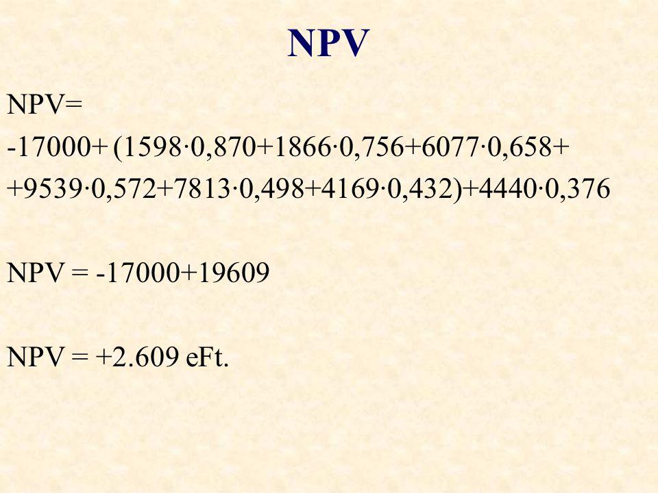 NPV NPV= -17000+ (1598·0,870+1866·0,756+6077·0,658+ +9539·0,572+7813·0,498+4169·0,432)+4440·0,376.