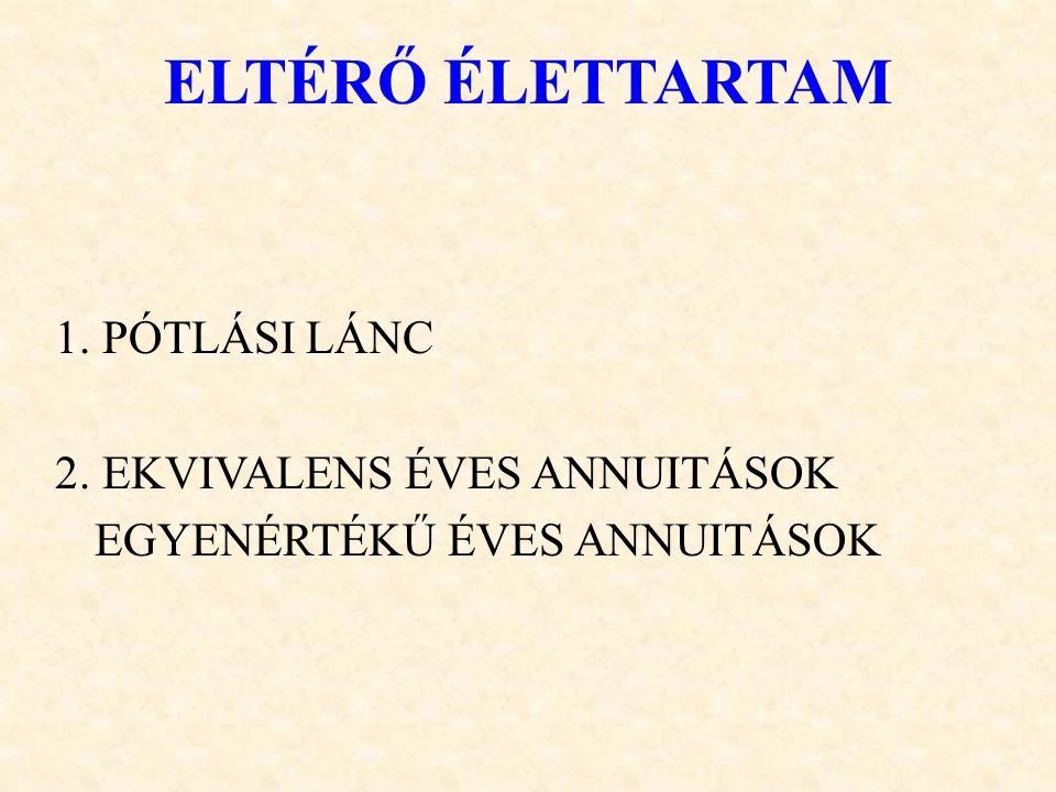 ELTÉRŐ ÉLETTARTAM 1. PÓTLÁSI LÁNC 2. EKVIVALENS ÉVES ANNUITÁSOK