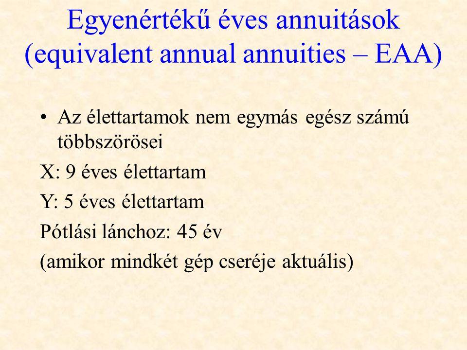 Egyenértékű éves annuitások (equivalent annual annuities – EAA)