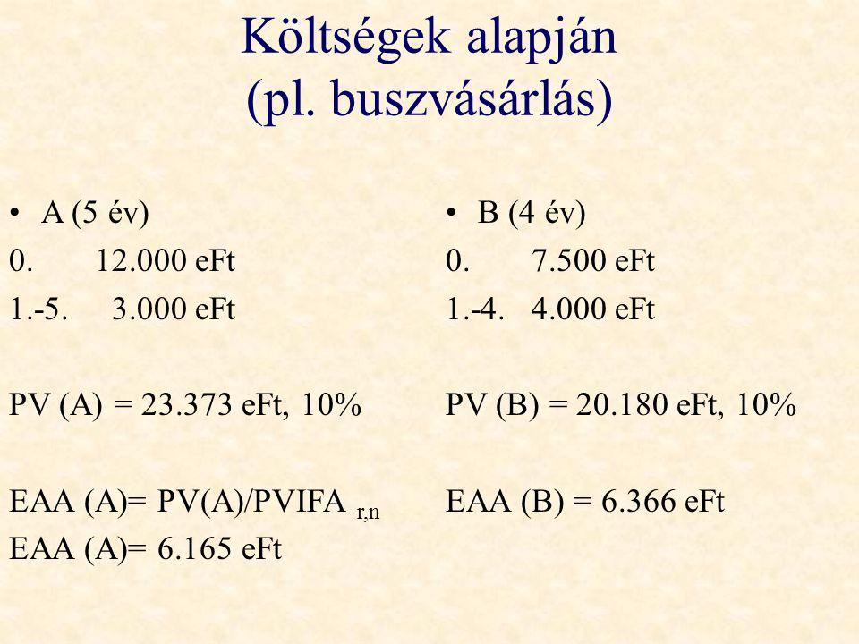 Költségek alapján (pl. buszvásárlás)