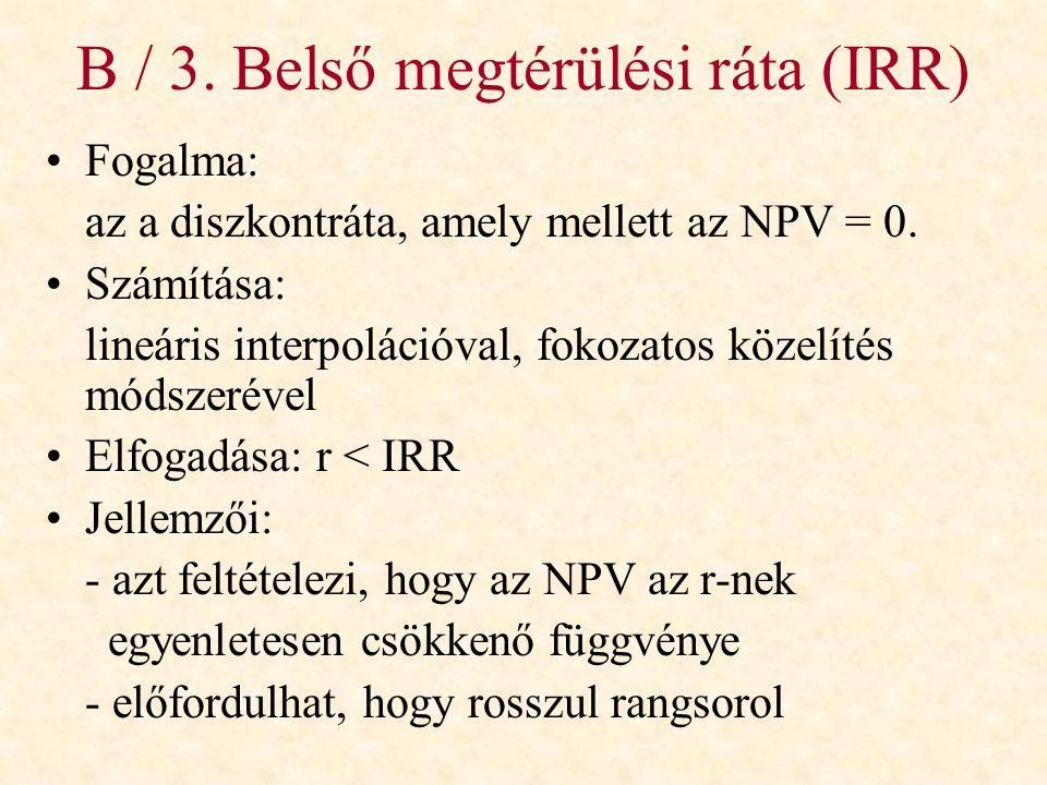 B / 3. Belső megtérülési ráta (IRR)