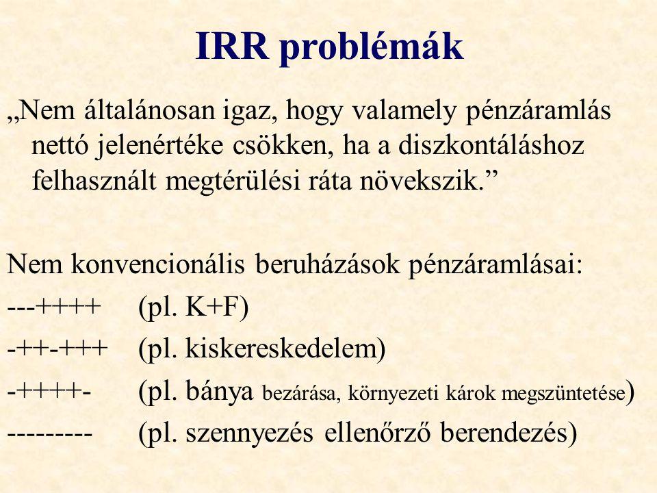 IRR problémák