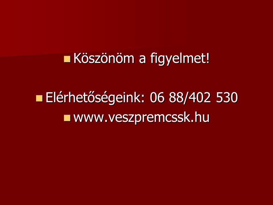 Köszönöm a figyelmet! Elérhetőségeink: 06 88/402 530 www.veszpremcssk.hu