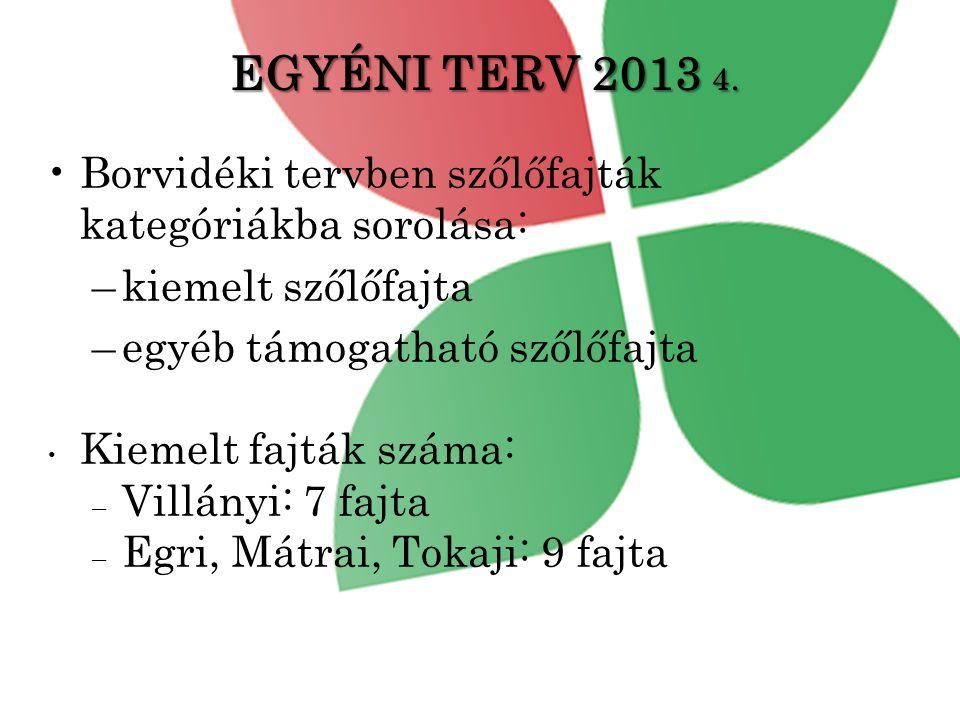 EGYÉNI TERV 2013 4. Borvidéki tervben szőlőfajták kategóriákba sorolása: kiemelt szőlőfajta. egyéb támogatható szőlőfajta.