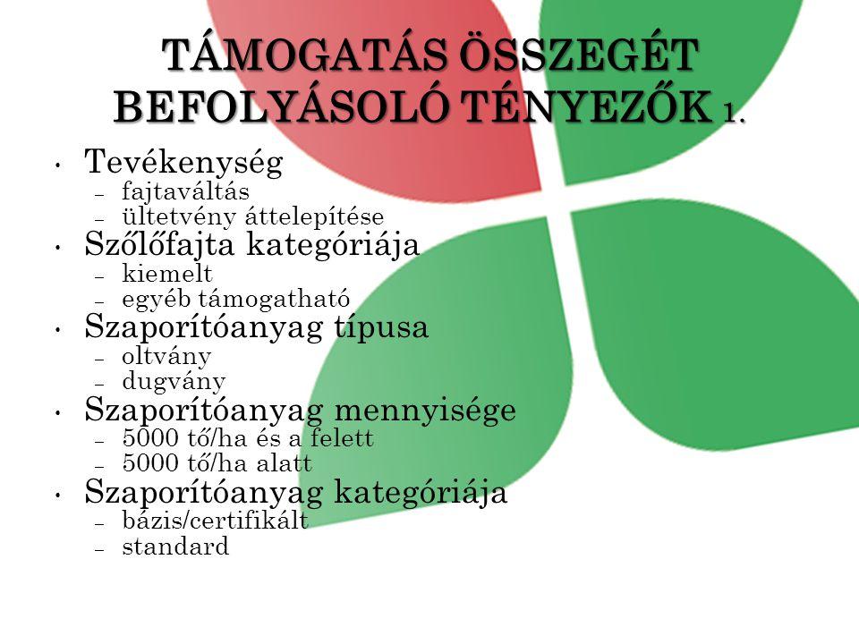 TÁMOGATÁS ÖSSZEGÉT BEFOLYÁSOLÓ TÉNYEZŐK 1.