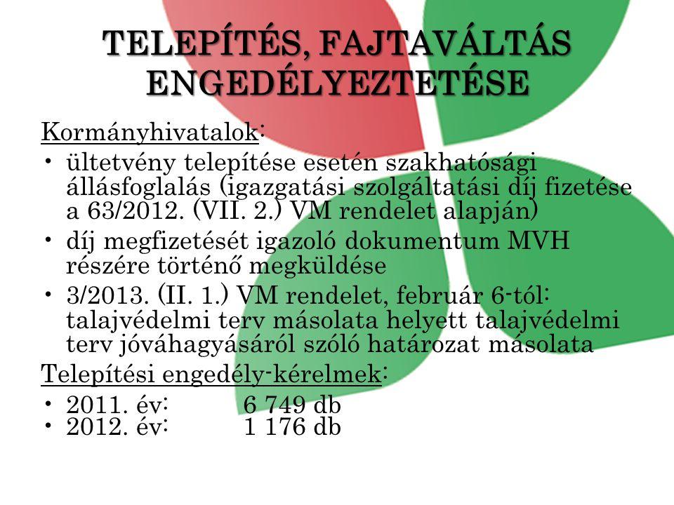 TELEPÍTÉS, FAJTAVÁLTÁS ENGEDÉLYEZTETÉSE