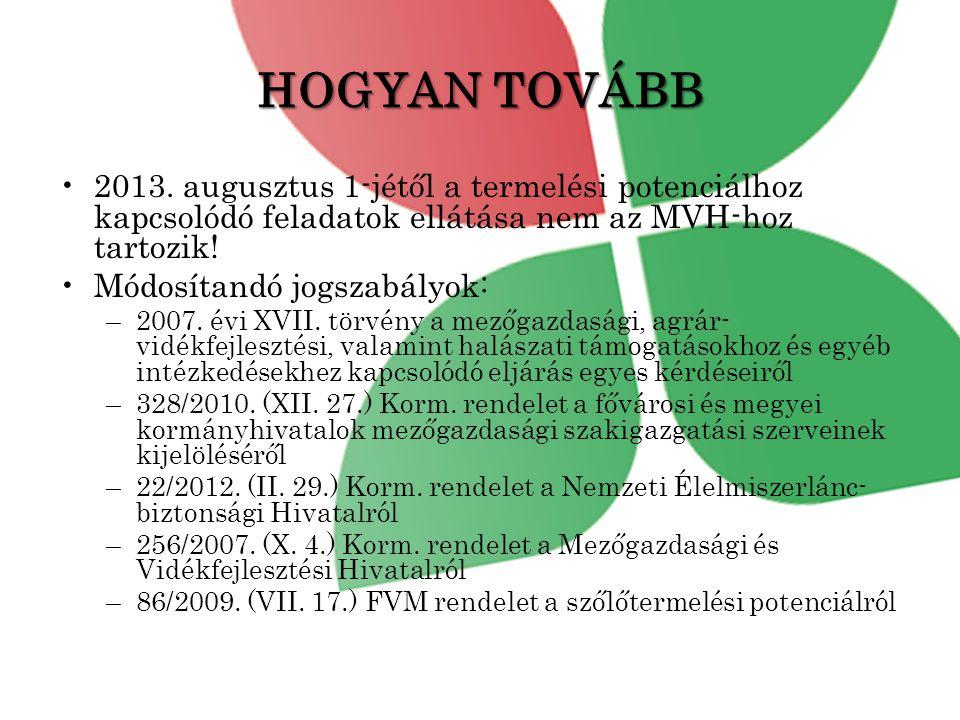 HOGYAN TOVÁBB 2013. augusztus 1-jétől a termelési potenciálhoz kapcsolódó feladatok ellátása nem az MVH-hoz tartozik!