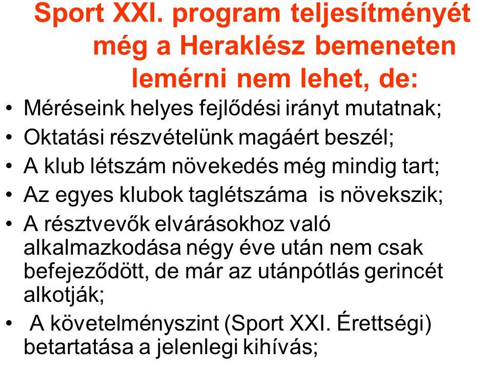 Sport XXI. program teljesítményét még a Heraklész bemeneten lemérni nem lehet, de: