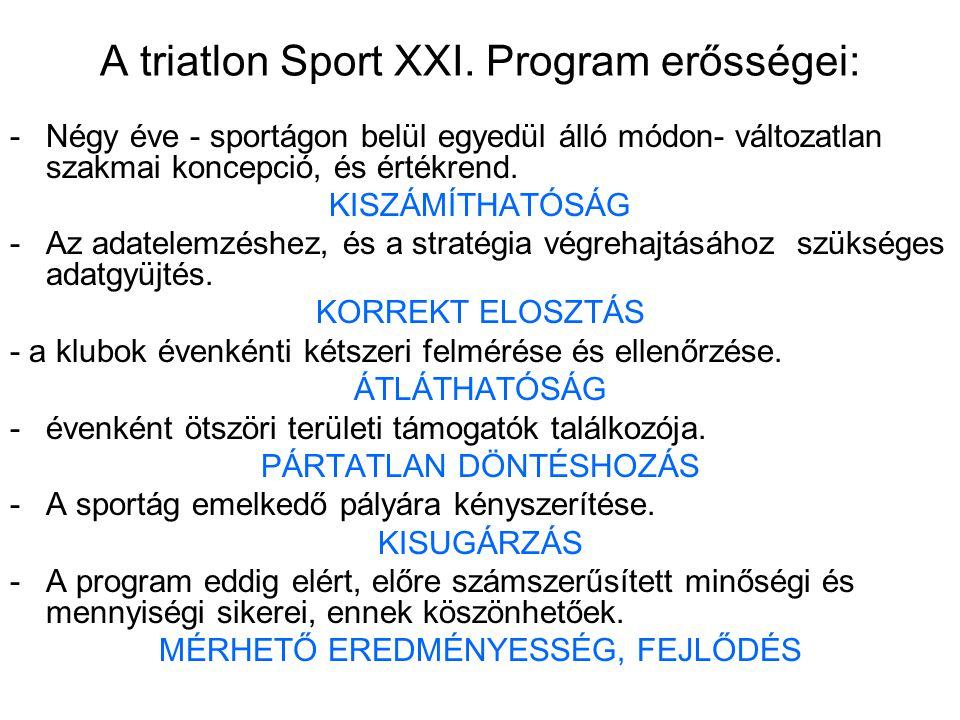 A triatlon Sport XXI. Program erősségei: