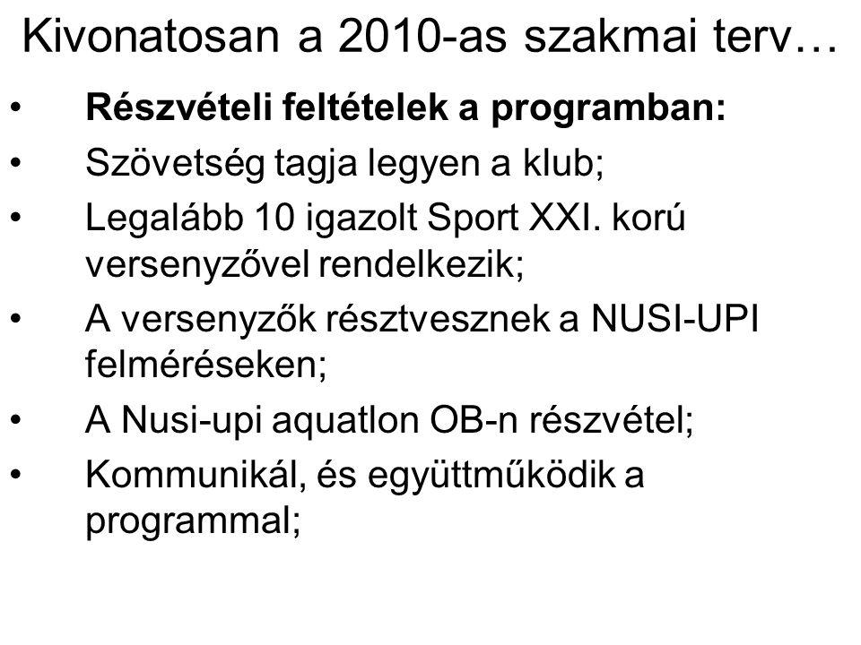 Kivonatosan a 2010-as szakmai terv…