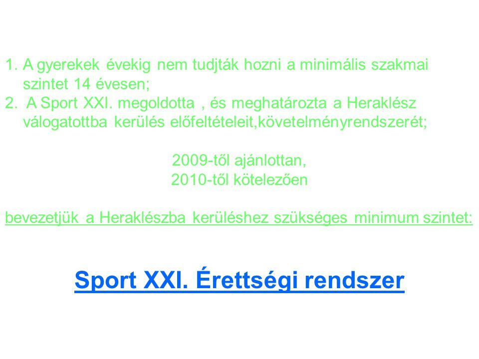 Sport XXI. Érettségi rendszer