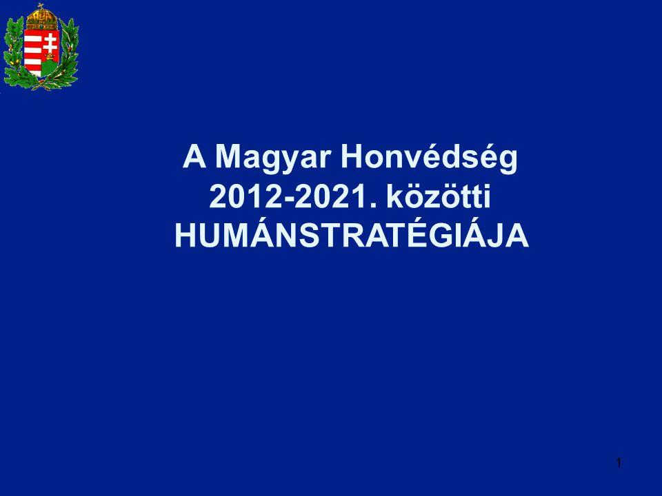 2012-2021. közötti HUMÁNSTRATÉGIÁJA