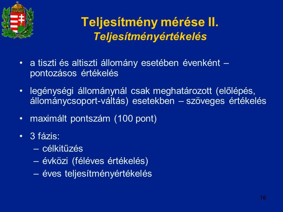 Teljesítmény mérése II. Teljesítményértékelés
