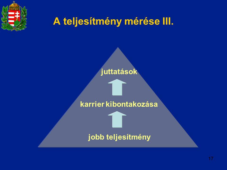 A teljesítmény mérése III.