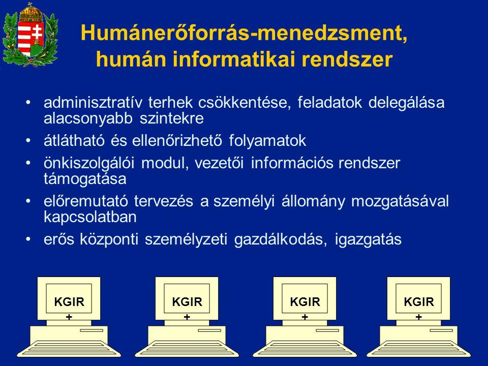 Humánerőforrás-menedzsment, humán informatikai rendszer