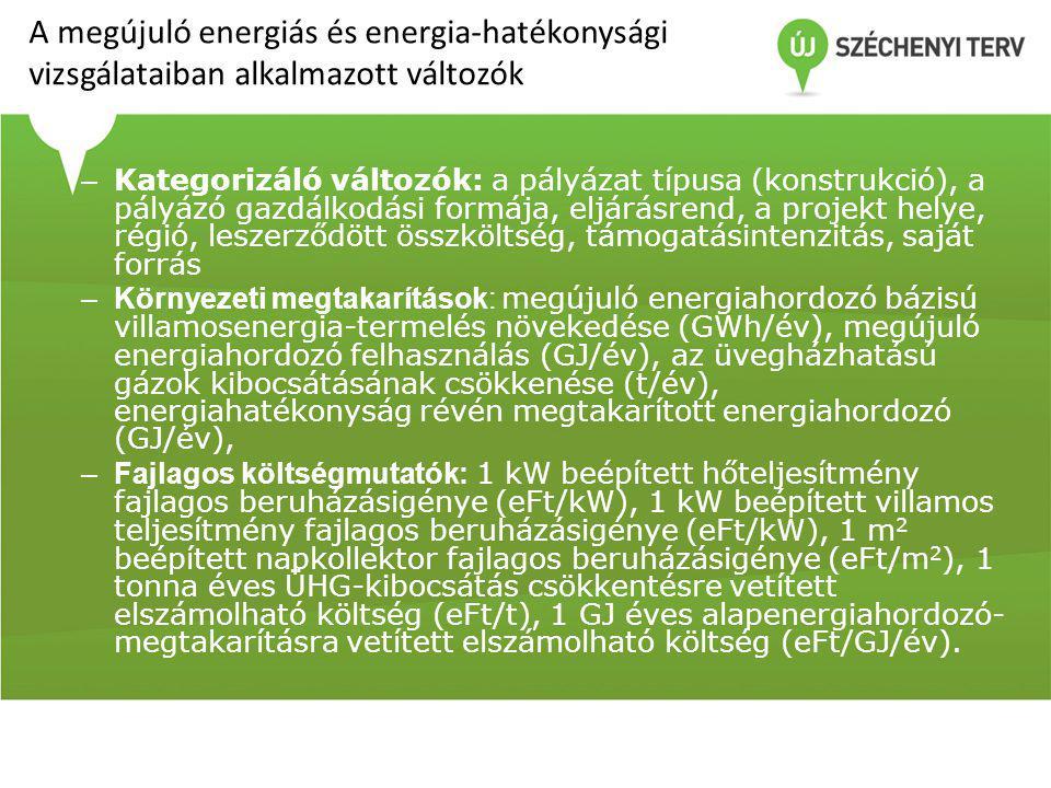 A megújuló energiás és energia-hatékonysági vizsgálataiban alkalmazott változók