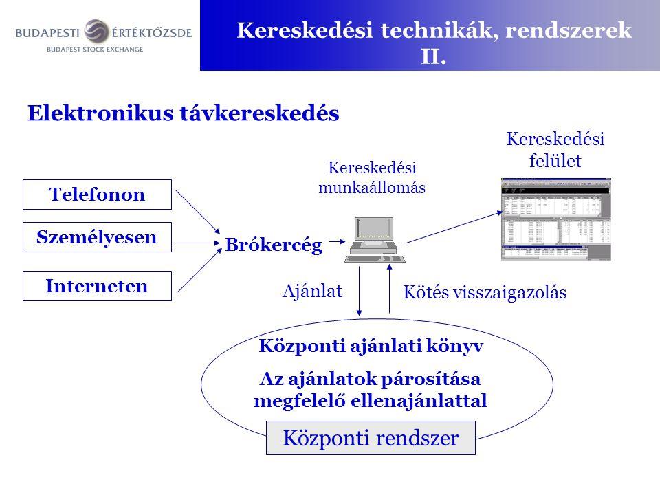 Kereskedési technikák, rendszerek II.