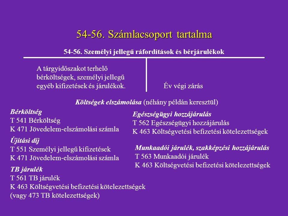 54-56. Számlacsoport tartalma