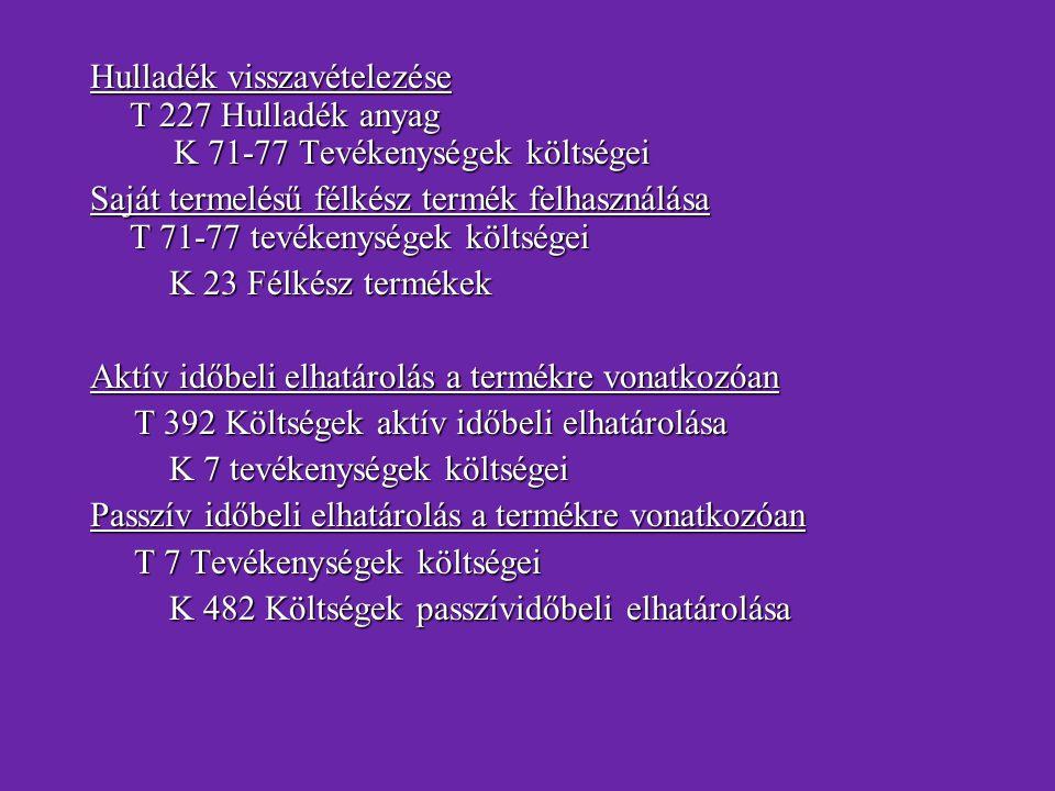 Hulladék visszavételezése T 227 Hulladék anyag K 71-77 Tevékenységek költségei