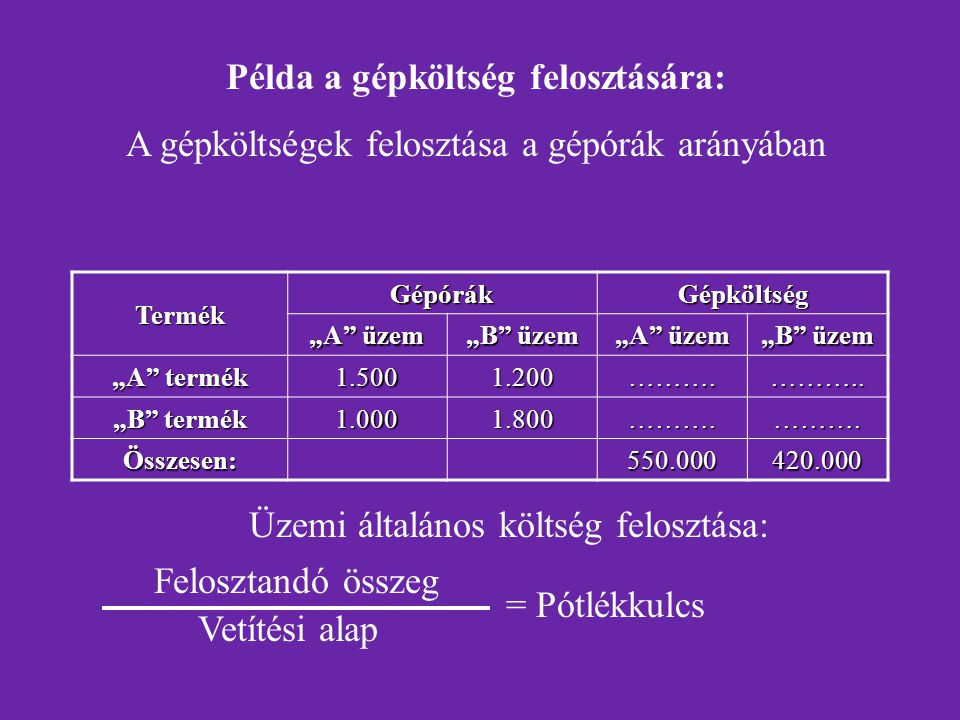 Példa a gépköltség felosztására: