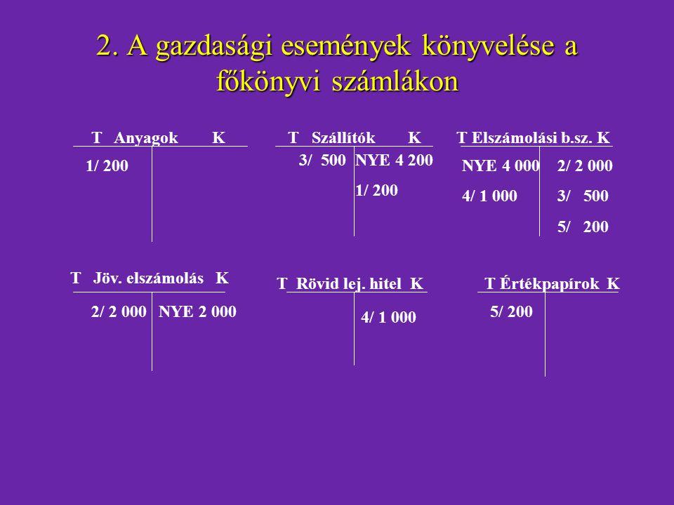 2. A gazdasági események könyvelése a főkönyvi számlákon