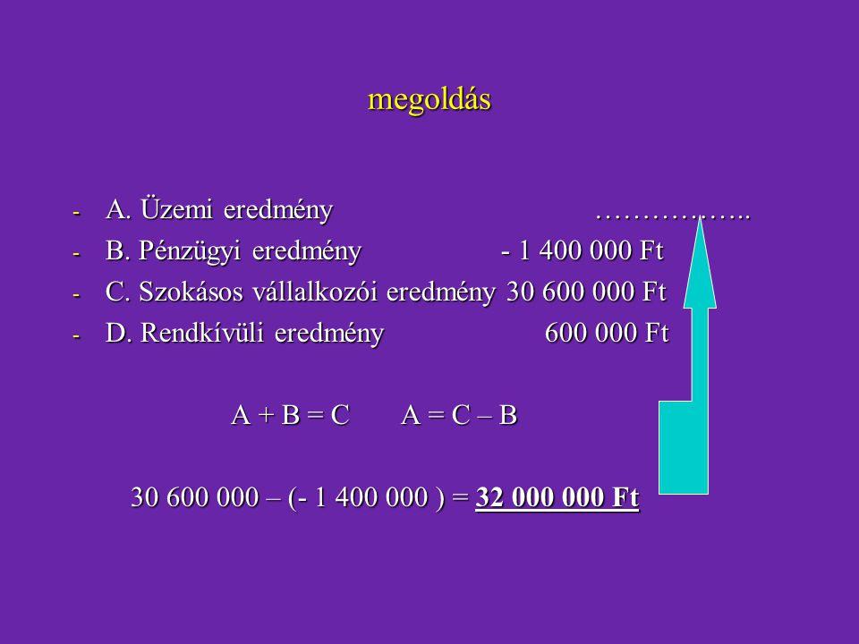 megoldás A. Üzemi eredmény …………….. B. Pénzügyi eredmény - 1 400 000 Ft