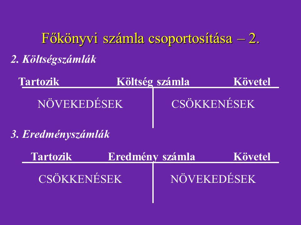 Főkönyvi számla csoportosítása – 2.