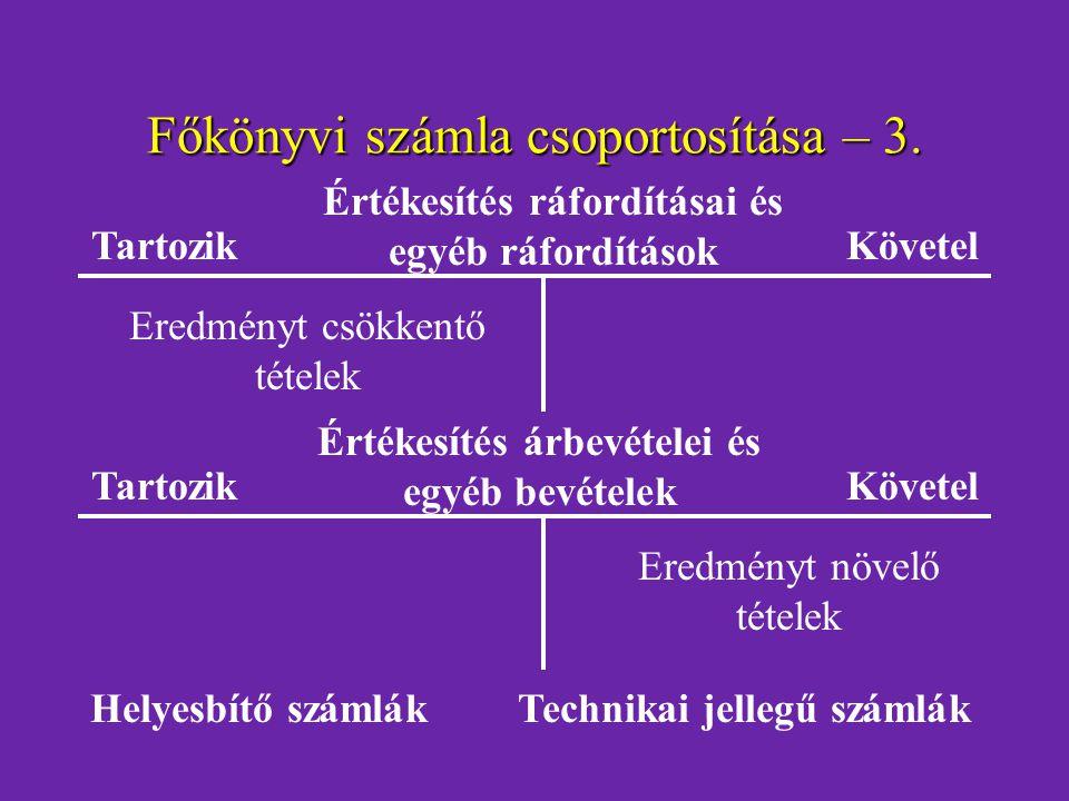 Főkönyvi számla csoportosítása – 3.