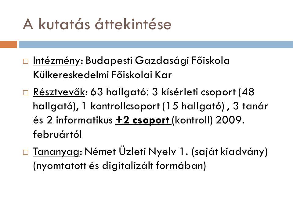 A kutatás áttekintése Intézmény: Budapesti Gazdasági Főiskola Külkereskedelmi Főiskolai Kar.