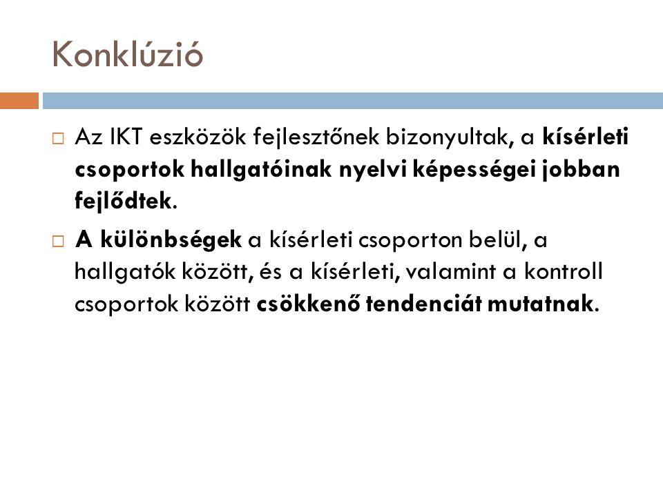 Konklúzió Az IKT eszközök fejlesztőnek bizonyultak, a kísérleti csoportok hallgatóinak nyelvi képességei jobban fejlődtek.