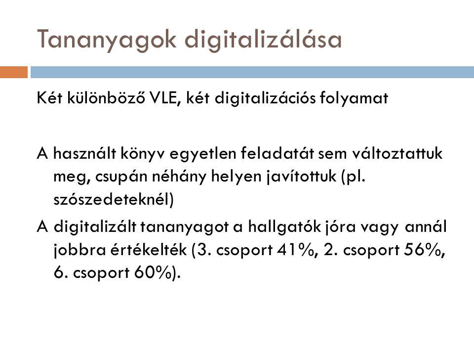Tananyagok digitalizálása