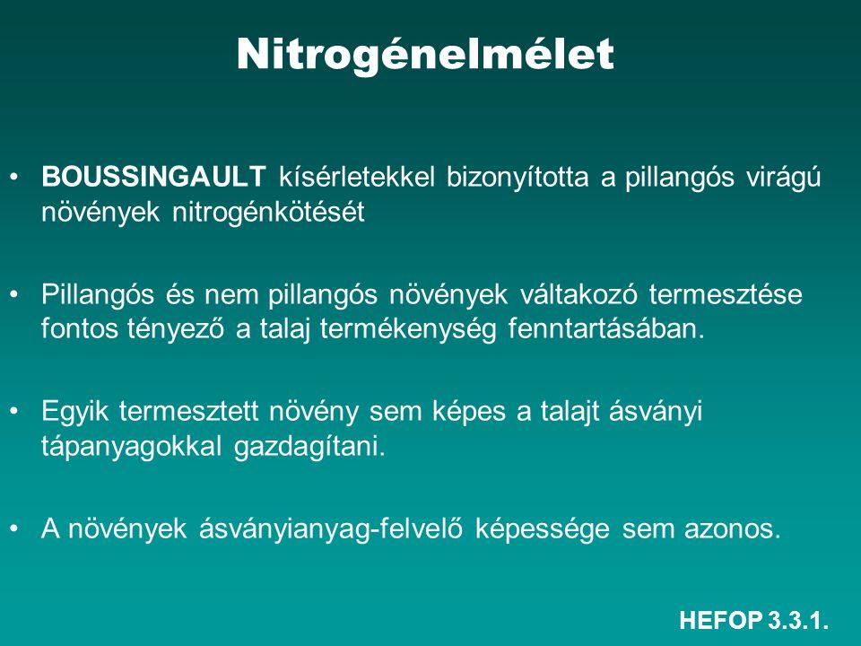 Nitrogénelmélet BOUSSINGAULT kísérletekkel bizonyította a pillangós virágú növények nitrogénkötését.