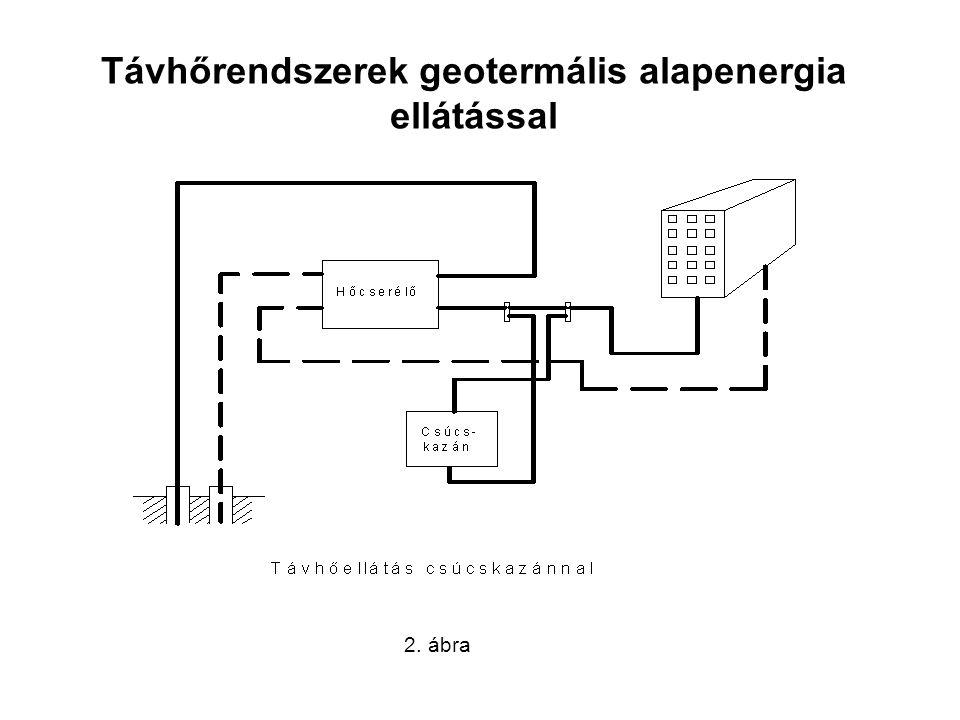 Távhőrendszerek geotermális alapenergia ellátással