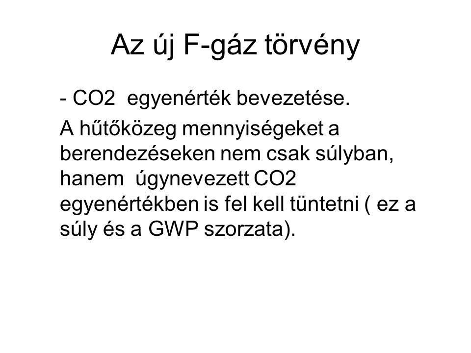 Az új F-gáz törvény - CO2 egyenérték bevezetése.