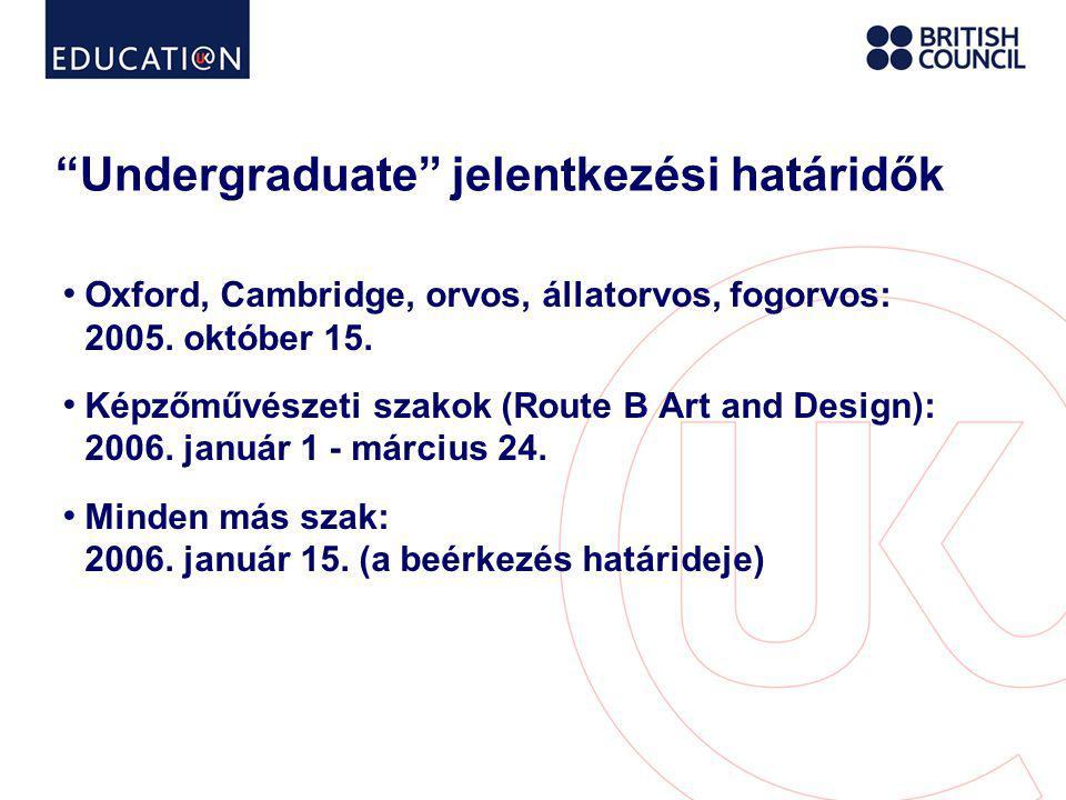 Undergraduate jelentkezési határidők