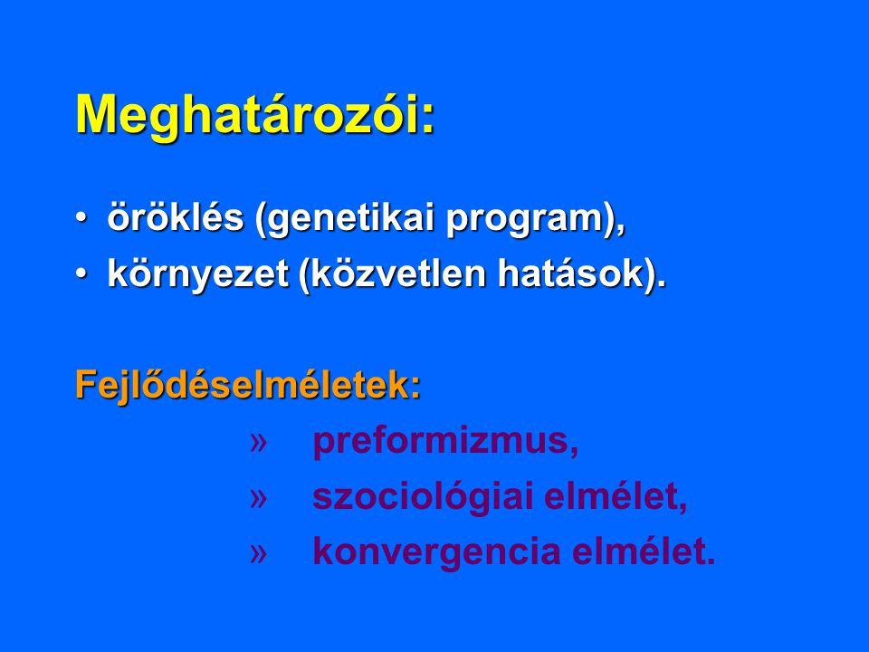 Meghatározói: öröklés (genetikai program),