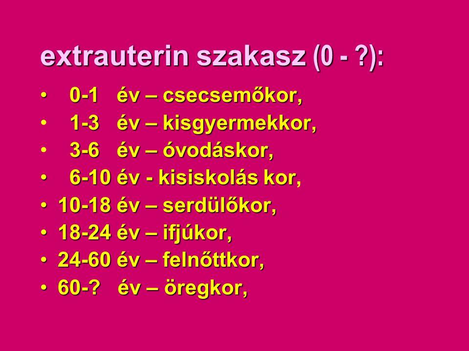 extrauterin szakasz (0 - ):