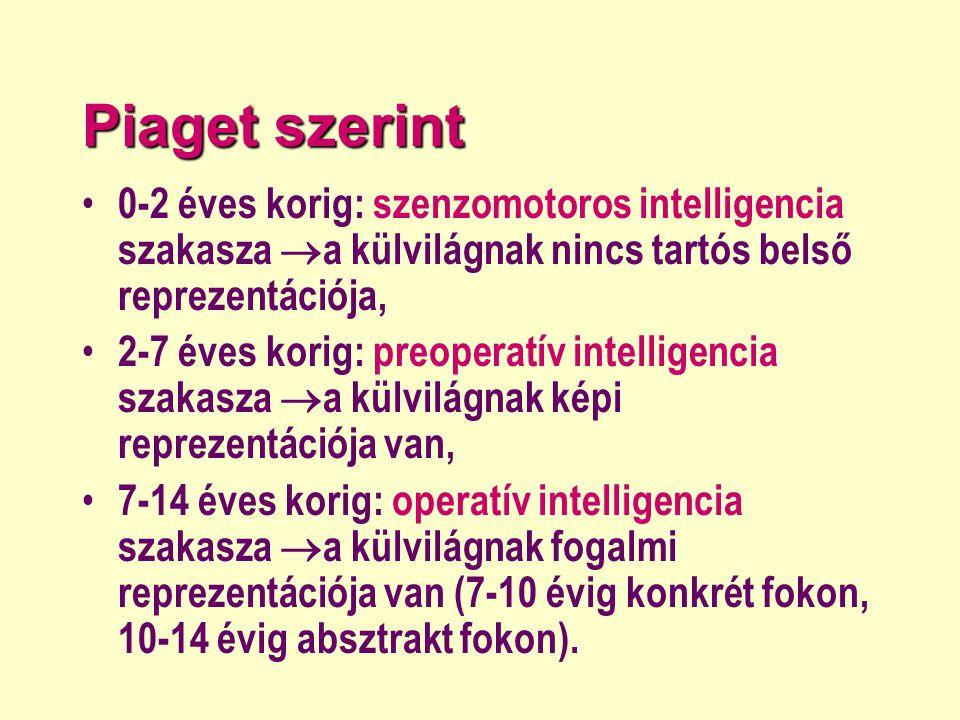 Piaget szerint 0-2 éves korig: szenzomotoros intelligencia szakasza a külvilágnak nincs tartós belső reprezentációja,