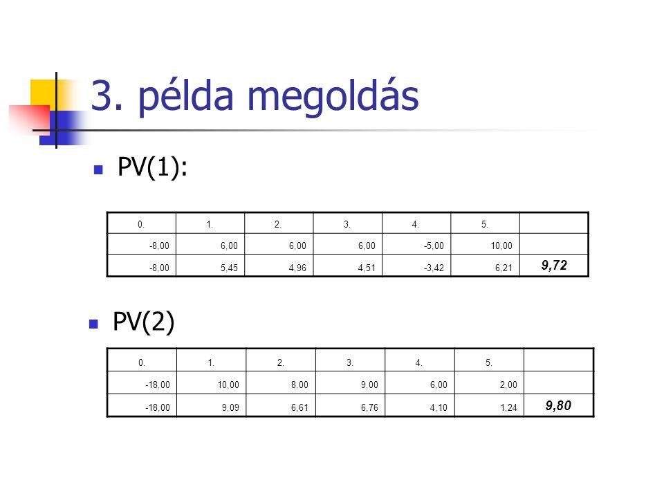 3. példa megoldás PV(1): PV(2) 9,72 9,80 0. 1. 2. 3. 4. 5. -8,00 6,00