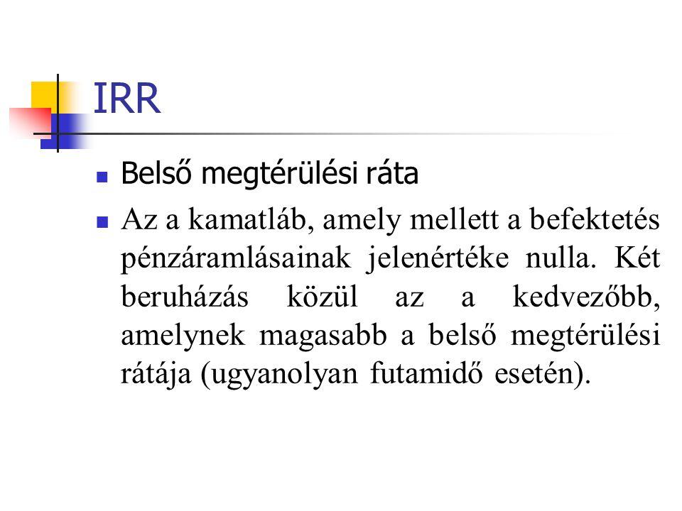IRR Belső megtérülési ráta.