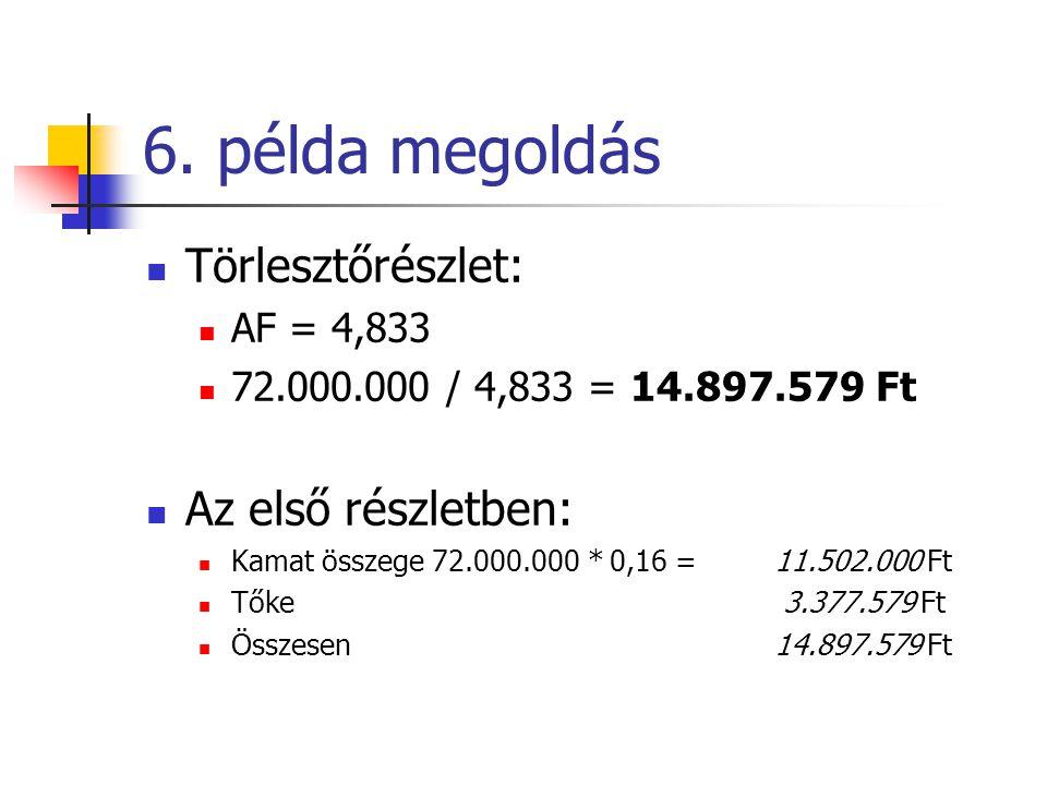 6. példa megoldás Törlesztőrészlet: Az első részletben: AF = 4,833