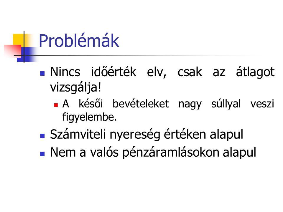Problémák Nincs időérték elv, csak az átlagot vizsgálja!
