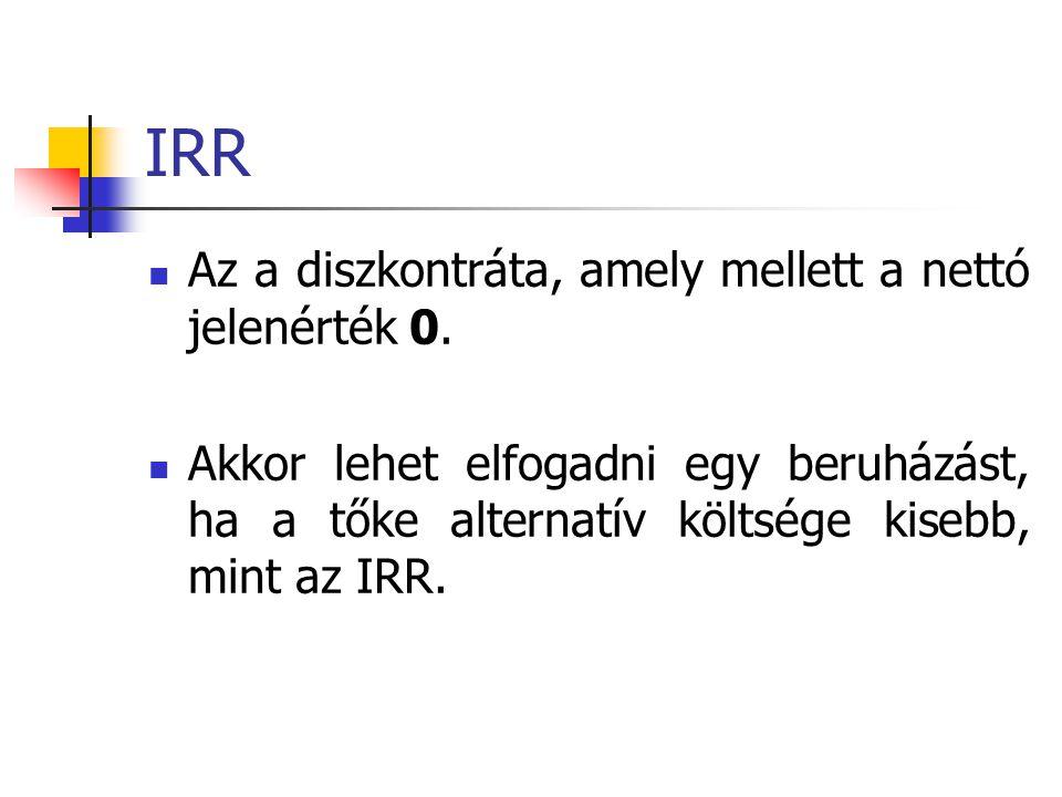 IRR Az a diszkontráta, amely mellett a nettó jelenérték 0.