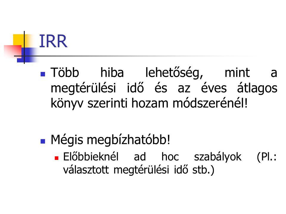 IRR Több hiba lehetőség, mint a megtérülési idő és az éves átlagos könyv szerinti hozam módszerénél!